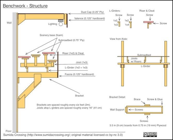 benchwork-detail-v2.jpg