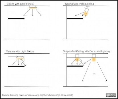 layout lighting Lighting Layout Diagram color and intensity lighting layout diagram