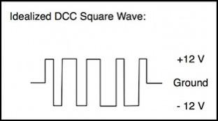 DCC Basics: Power