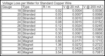 Magnet wire ampacity table choice image wiring table and diagram magnet wire ampacity table choice image wiring table and diagram magnet wire ampacity table choice image greentooth Images