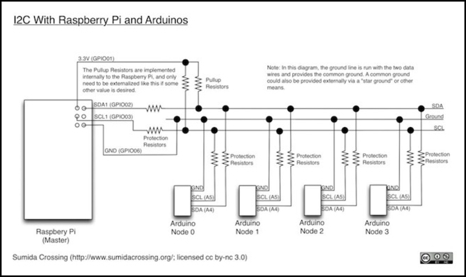 i2c overview i2c bus  at reclaimingppi.co