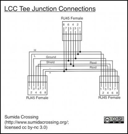 lcc ii how it works physical standards lcc electronics rh sumidacrossing org RJ45 Wall Jack Wiring Diagram CAT5 RJ45 Wiring-Diagram